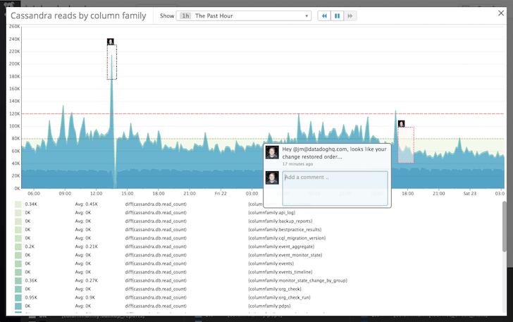 Datadog Screenshot 3